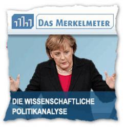 Im Auftrag der INSM und WirtschaftsWoche analysieren Ökonomen des Instituts der deutschen Wirtschaft Köln (IW) seit der Bundestagswahl 2005 die politischen Entscheidungen der Bundesregierung - das Merkelmeter.